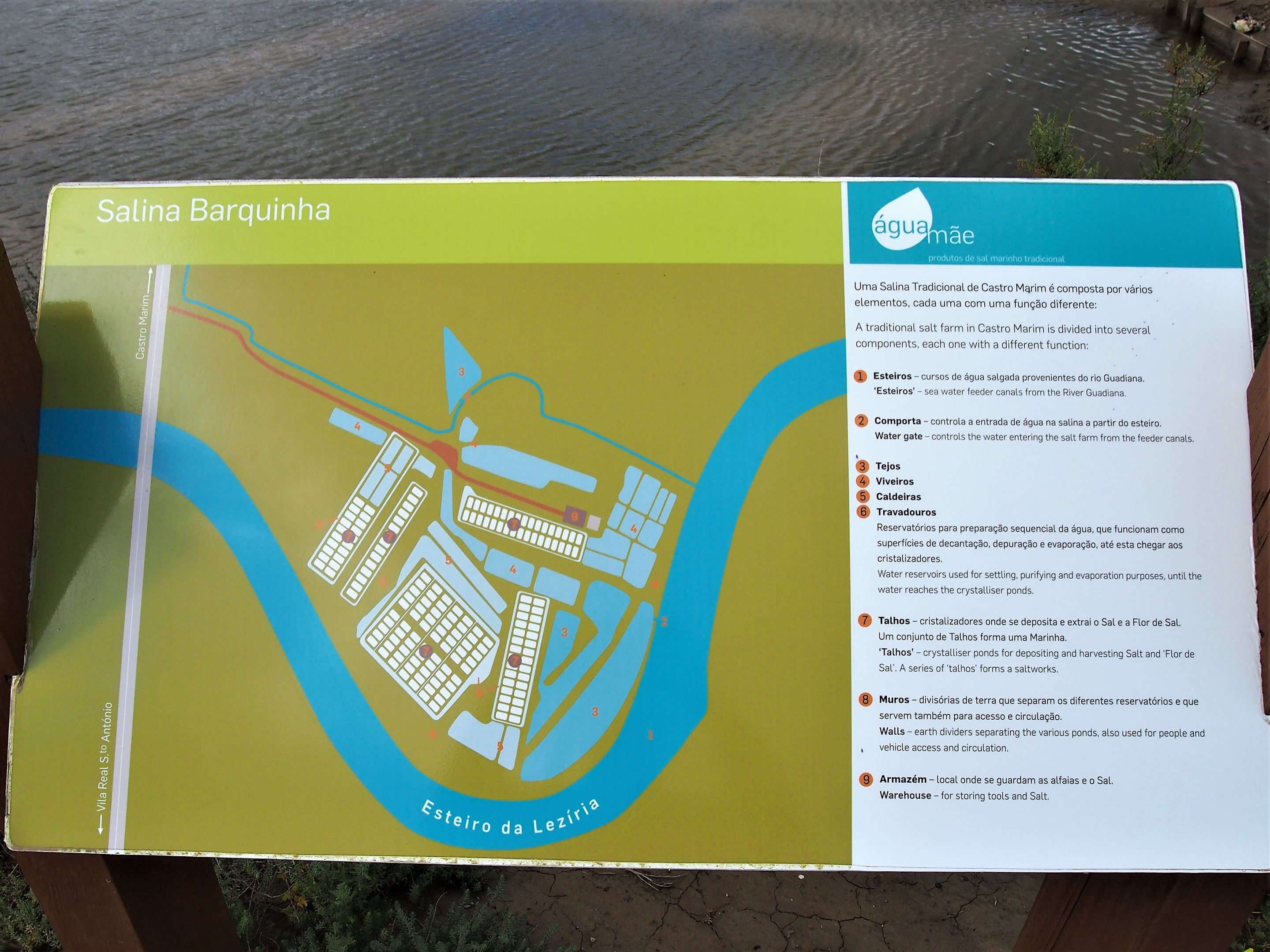 A map of the Salina da Barquinha, the salt farm at Castro Marim, explaining the structure and how it functions