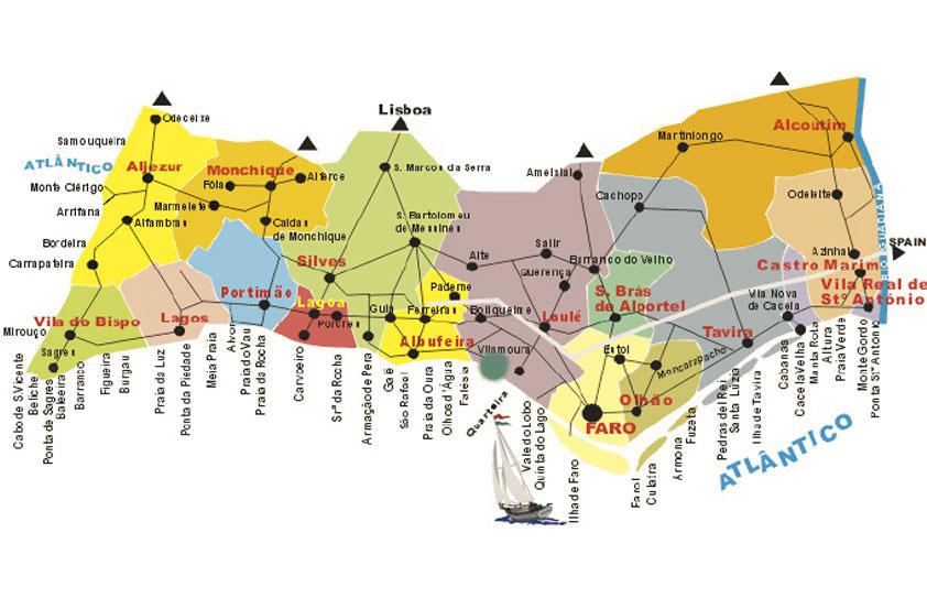 Algarve Itinerary Planning